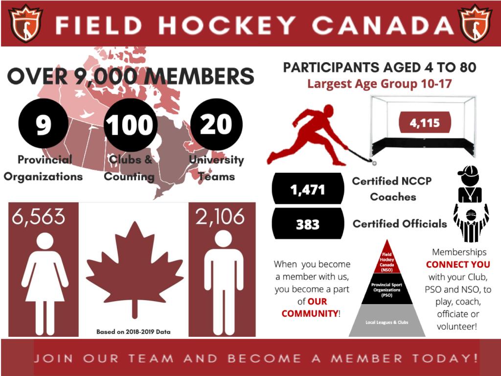 FHC Member Infographic Horizontal_FINAL