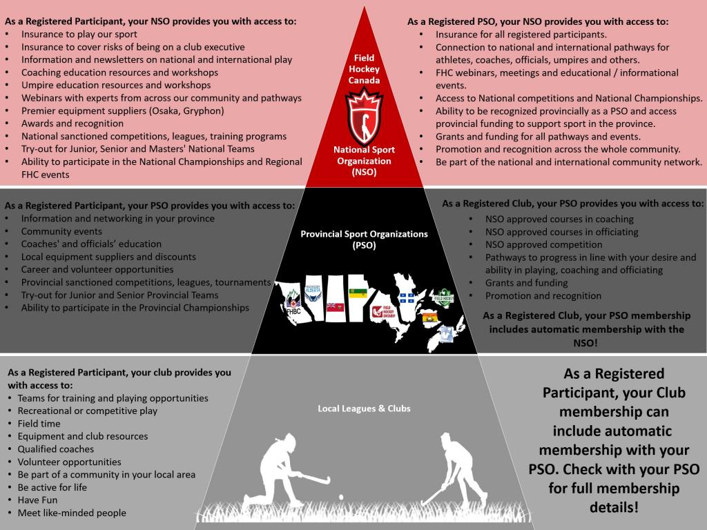Values Pyramid_2